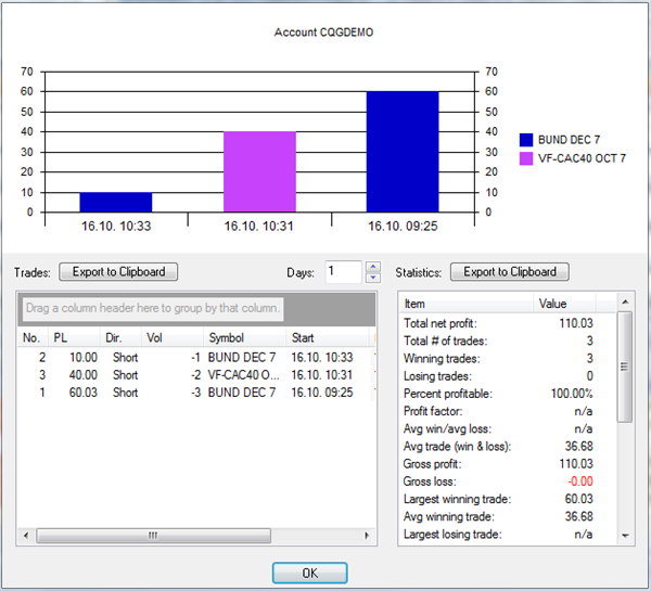 Trade reporting and statistics in NanoTrader.