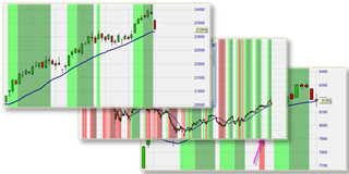 Free screeners for traders generate trading signals.
