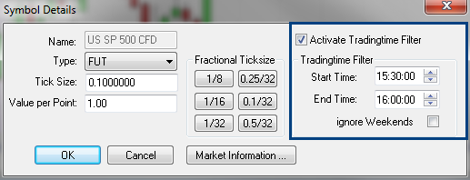 Trading time filter: only show market hours in the chart.